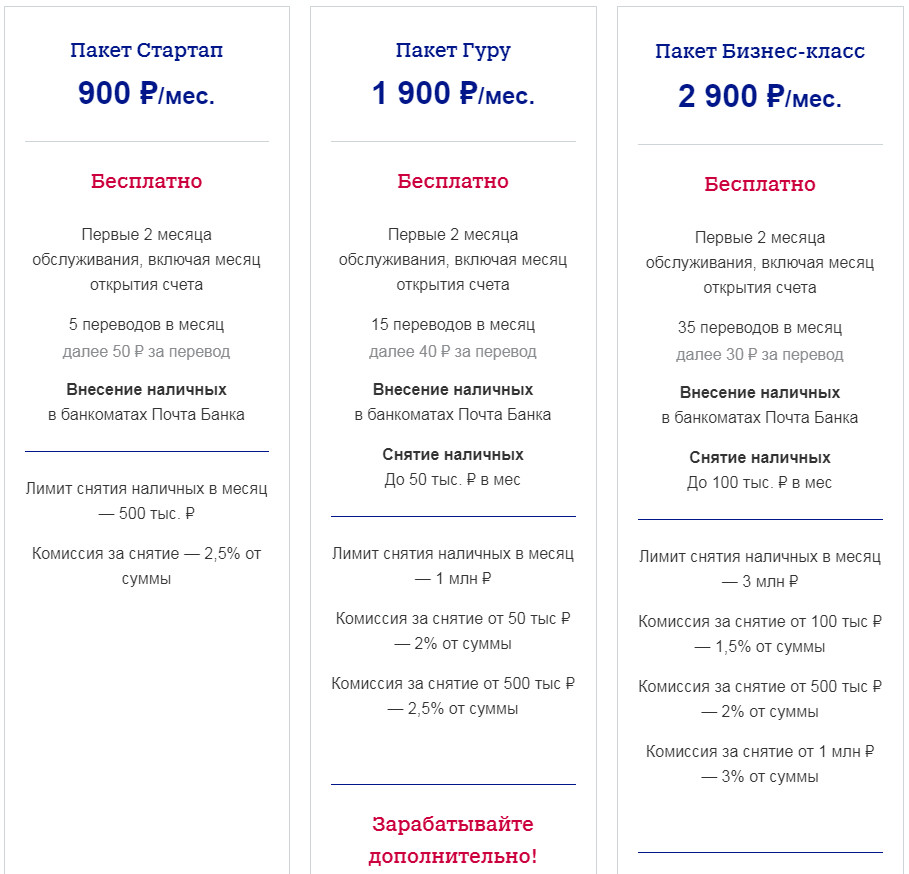 Почта Банк тарифы для корпоративных клиентов