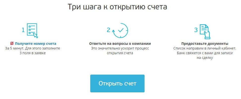 Расчетно кассовое обслуживание в банке Санкт Петербург
