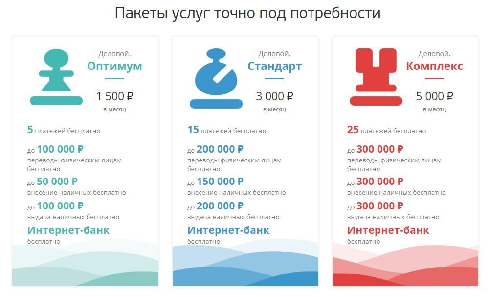 Пакеты услуг Банка Санкт-Петербург