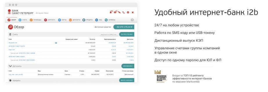 Удобный клиент банк в СПБ Банк