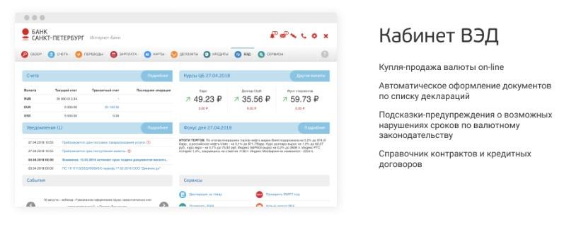 Кабинет ВЭД Банк Санкт Петербург