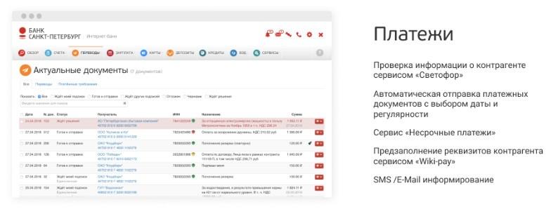 Платежи онлайн в Банке Санкт Петербург