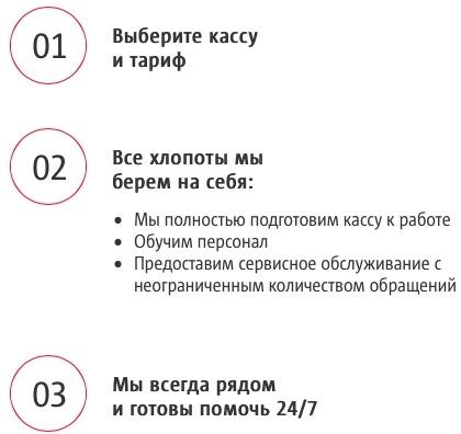 Подключение онлайн-кассы МТС