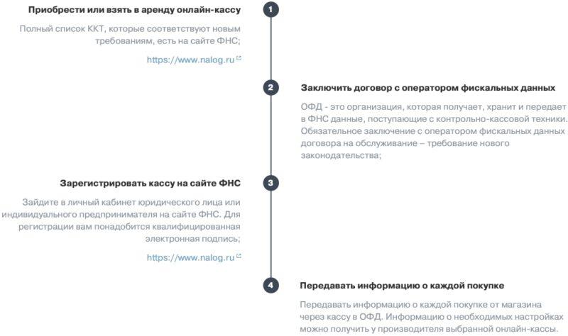 Подключение онлайн кассы Тинькофф