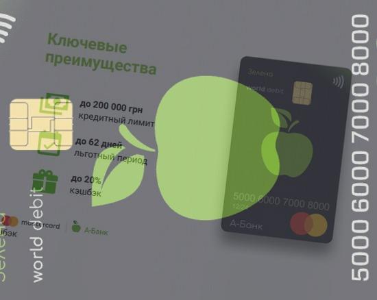 Зеленая карта А Банк